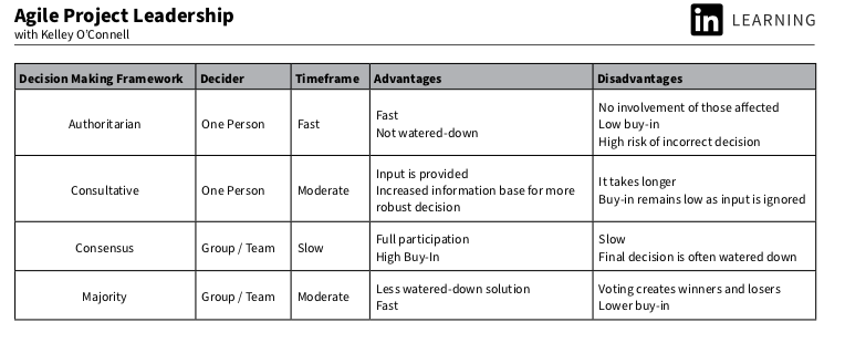 Running an Agile and Lean Hotel